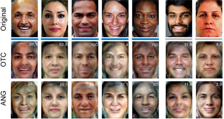 Kết quả sau khi máy tái tạo lại từng khuôn mặt