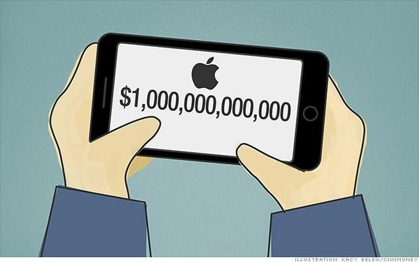 Apple, công ty giá trị nhất thế giới, cổ  Microsoft, Google