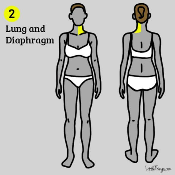 Nếu thấy đau ở cổ hoặc vai gáy thì rất có thể bạn hãy đi kiểm tra phổi. Ảnh minh họa