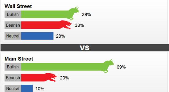 Kết quả dự đoán giá vàng tuần tới trên Kitco News