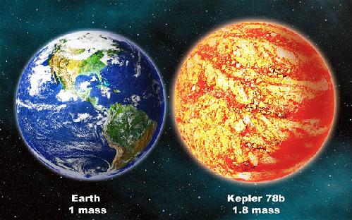 hệ mặt trời, hành tinh giống trái đất
