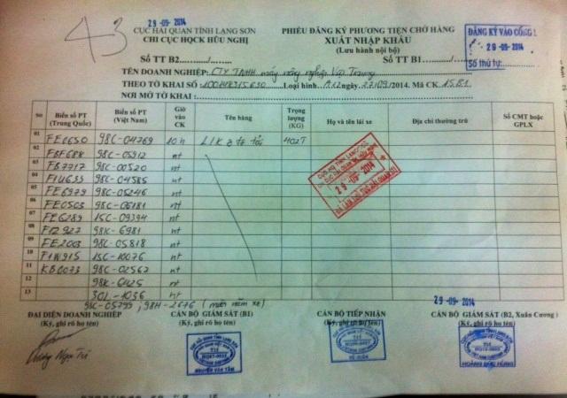 Công ty TNHH Máy nông nghiệp Việt - Trung khai man khi nhập khẩu linh kiện ô tô
