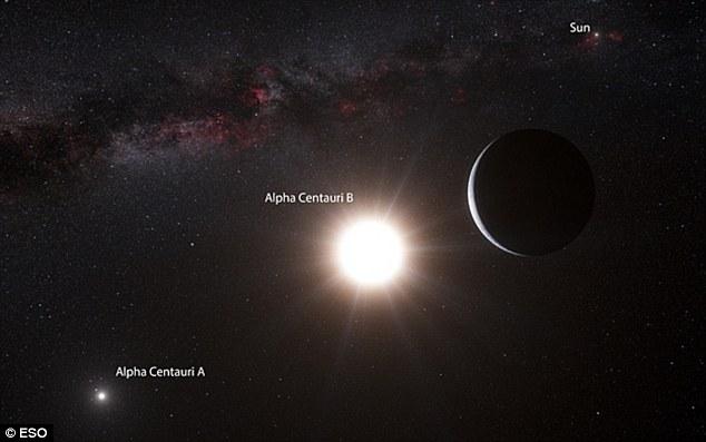 Khoa học Anh phát hiện ra tiềm năng của hành tinh bí ẩn giống Trái Đất
