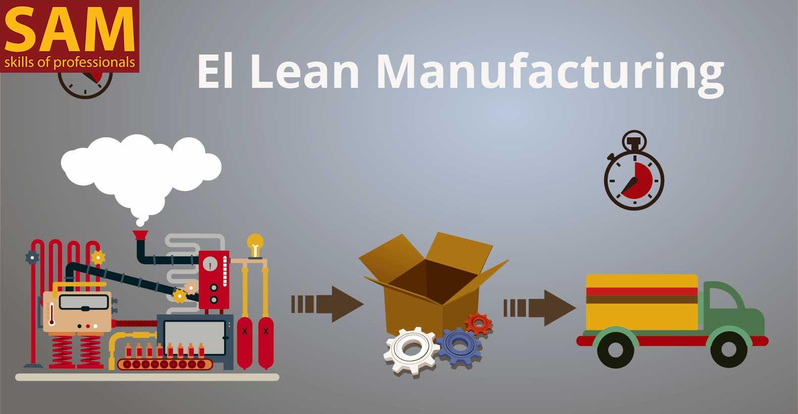 Năng suất chất lượng: Các công cụ của Lean