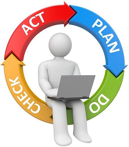 Năng suất chất lượng: Các nguyên tắc cần nhớ khi áp dụng TQM