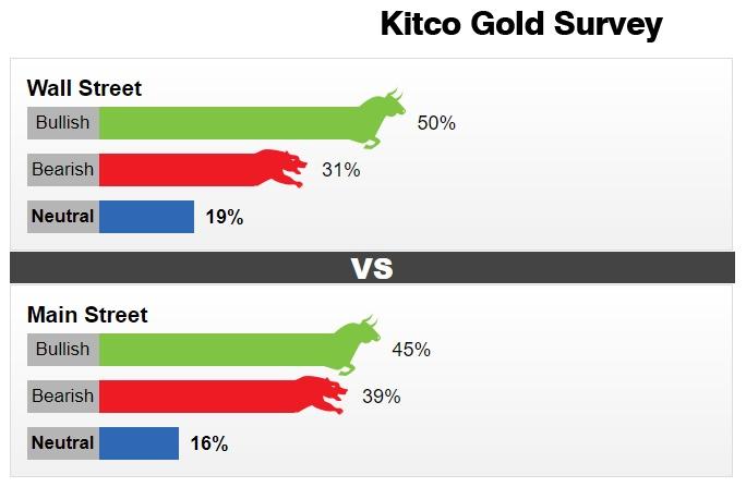 giá vàng hôm nay ngày 25/9: Vàng giảm, diễn biến khó lường