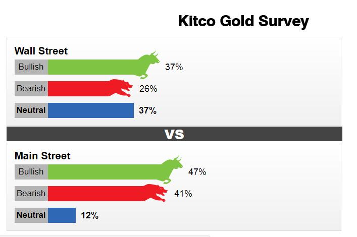 giá vàng hôm nay ngày 26/2: Vàng giảm mạnh, 'bốc hơi' gần nửa triệu đồng/lượng