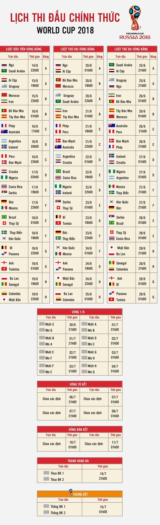 Lịch thi đấu World Cup 2018 ngày 15/6  theo giờ Việt Nam chuẩn nhất
