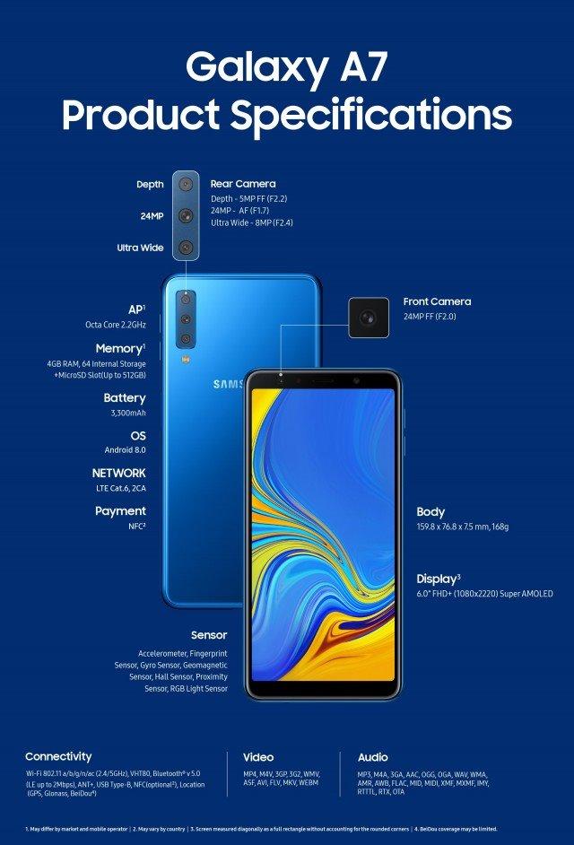 'Cận cảnh' Samsung Galaxy A7 phiên bản 2018 với 3 camera