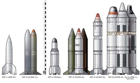 Hệ thống tên lửa Mỹ.