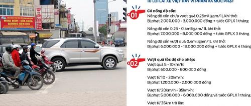 Nhiều tài xế Việt rất hay mắc lỗi khiến công an tuýt còi