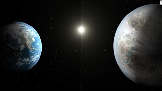 Kepler-452b, hành tinh giống Trái đất nhất từ trước đến nay