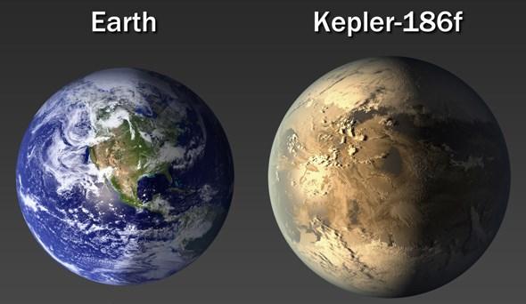 Kepler-186f nằm cách trái đất 500 năm ánh sáng, được xem là bản sao Trái đất ngoài Hệ Mặt trời