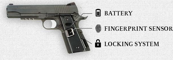 Phát minh mới về công nghệ vân tay có thể làm cho việc sử dụng súng an toàn hơn