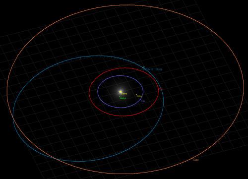Phát hiện sao chơi nằm sâu trong hệ mặt trời