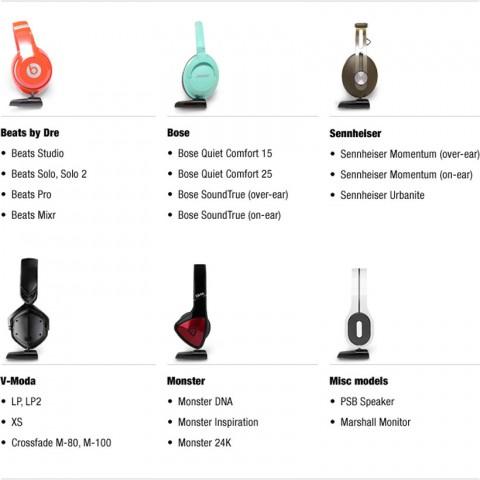 BTunes hỗ trợ biến tai nghe của những nhãn hiệu có 2 giắc 3,5 trở thành tai nghe không dây