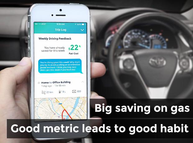 DriveBot thiết bị thông minh theo dõi chăm sóc xe hơi