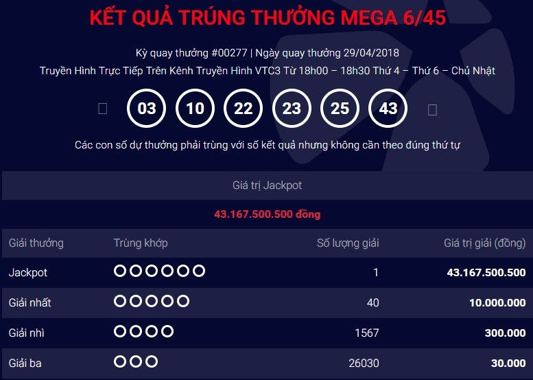 xo-so-vietlott-tiet-lo-dia-diem-phat-hanh-ve-so-trung-thuong-hon-43-ty-dong
