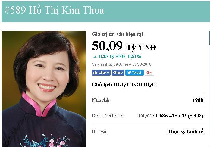 nha-cuu-thu-truong-ho-thi-kim-thoa-sap-nhan-khoan-tien-mat-gan-18-ty