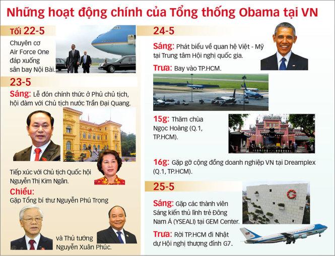 Dự kiến lịch làm việc của Tổng thống Obama tại Việt Nam. Lịch chính thức có thể thay đổi vào giờ chót. Ảnh Tuổi Trẻ