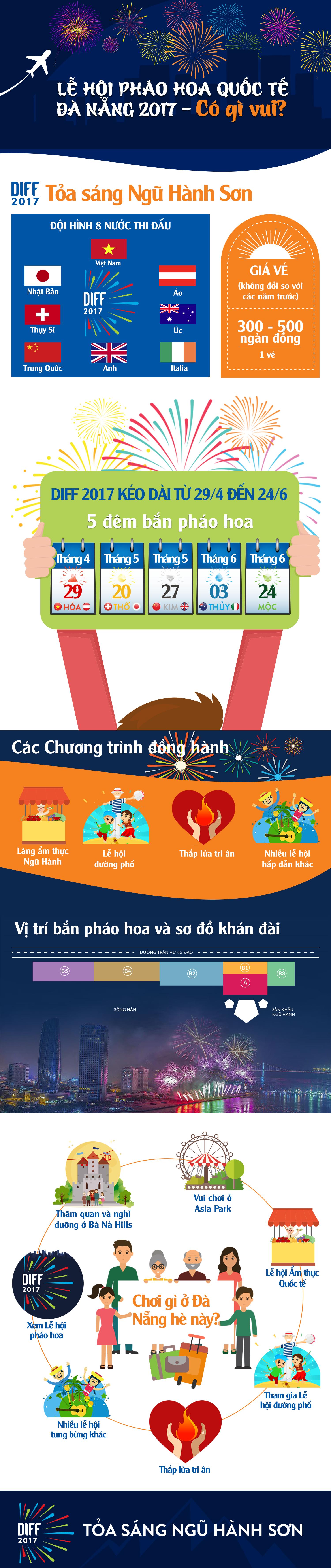 Bỏ túi những địa điểm ăn chơi hấp dẫn trong mùa lễ hội pháo hoa Đà Nẵng 2017
