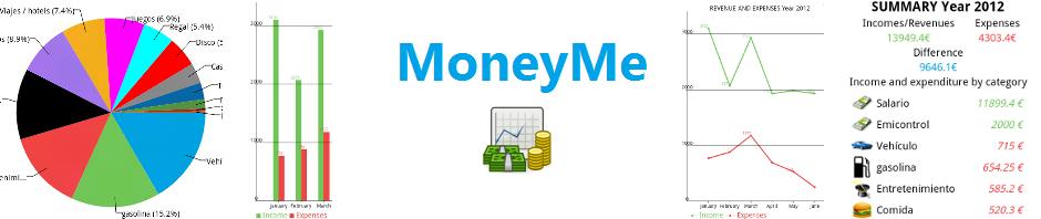 Là 1 ứng dụng hay, Money Me sẽ là trợ thủ đắc lực hỗ trợ quản lý chi tiêu
