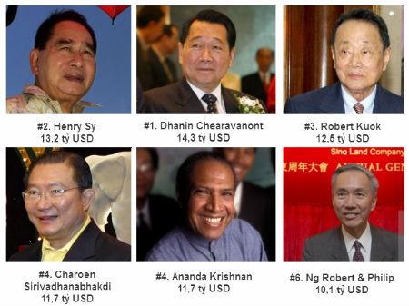 6 doanh nhân Đông Nam Á sở hữu khối tài sản trên 10 tỷ USD