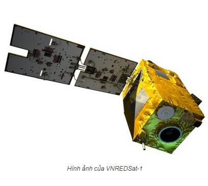Mô phỏng VNREDSat-1