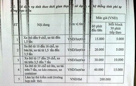 Quy định phí dịch vụ trông giữ xe theo giờ tại Nội Bài