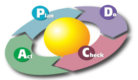 Áp dụng hệ thống quản lý ISO mang lại lợi ích thiết thực cho doanh nghiệp
