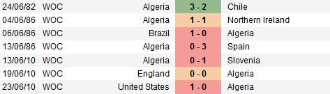 Phong d WC Algeria