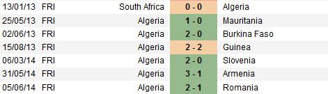 Phong do Giao Huu Algeria