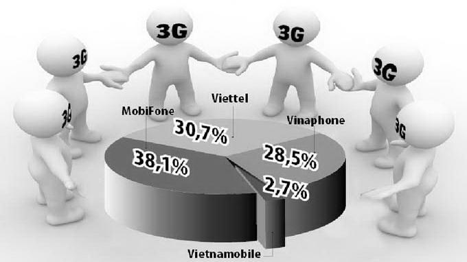 Người tiêu dùng bất mãn với việc các nhà mạng đồng loạt tăng cước 3G