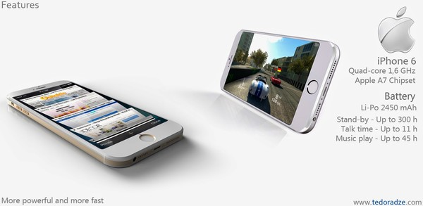 Giorgi Tedoradze cũng cho biết iPhone 6 sẽ có camera chính 10MP cùng công nghệ chống rung quang học, nâng cấp từ camera 8MP xuất hiện trên iPhone 5S. Bên cạnh đó, camera trước cũng được nâng cấp lên 2MP.