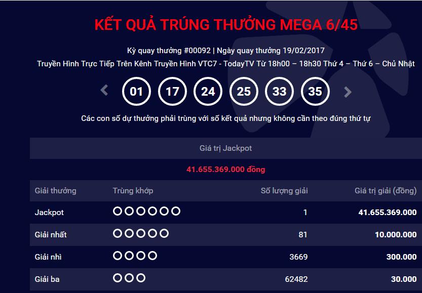 Xổ số Vietlott: Tờ vé số trúng thưởng Jackpot ngày hôm qua mua tại TP.Hồ Chí Minh