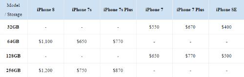 iPhone 8 có thể sẽ ra mắt vào ngày 06/09