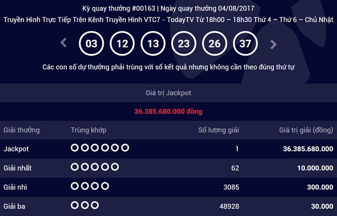 Xổ số Vietlott: Hôm nay, sẽ có người 'lĩnh' giải Jackpot 12 tỷ đồng?