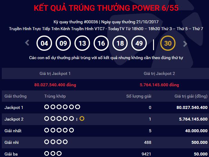 Kết quả xổ số Vietlott: Xổ số Power 6/55 tiếp tục tìm ra chủ nhân của giải Jackpot 'khủng'