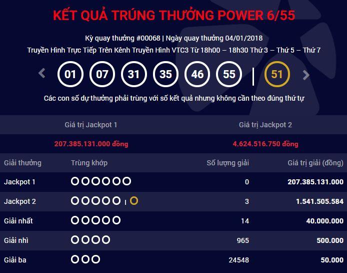Xổ số Vietlott: Giải Jackpot đồng loạt 'nổ' tại Hà Nội, Bình Định và TP.HCM