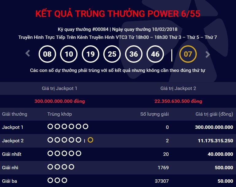 Xổ số Vietlott: Thêm 2 khách hàng ở Hà Nội và TP.Hồ Chí Minh 'rinh' tiền tỷ tiêu Tết