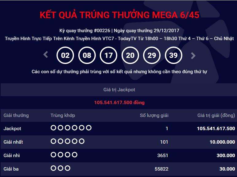 Xổ số Vietlott: Vé trúng giải Jackpot hơn 105 tỷ không còn giá trị lĩnh thưởng