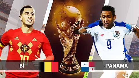 Nhận định bóng đá trận đấu Bỉ vs Panama: 'Quỷ đỏ' có nối gót 'cỗ xe tăng'?