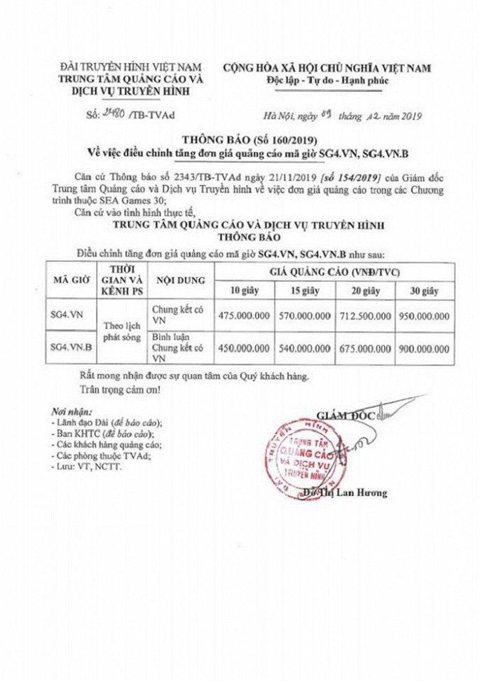 Chung kết Sea Games Việt Nam – Indonesia: Doanh nghiệp chi tiền 'khủng' cho 30 giây quảng cáo