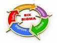 Chuyên gia Lean Six Sigma đai vàng