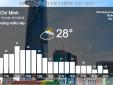 Dự báo thời tiết hôm nay (10/12): Xuất hiện Áp thấp trên biển Đông
