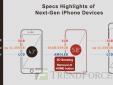Tìm hiểu về camera mang tính 'cách mạng' trong Iphone 8