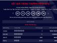 Xổ số Vietlott: Giải Jackpot hơn 28 tỷ đồng đã tìm được chủ nhân?