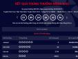 Xổ số Vietlott: Thêm một người chơi trúng giải Jackpot hơn 20 tỷ đồng?