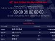 Xổ số Vietlott: Thêm một người 'ẵm' giải Jackpot hơn 14 tỷ đồng?
