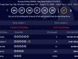Xổ số Vietlott: Giải độc đắc của chương trình Power 6/55 sắp chạm ngưỡng 150 tỷ đồng